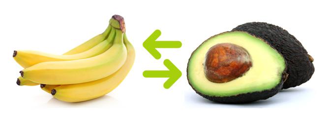 Čím nahradit jednotlivé druhy ovoce a zeleniny
